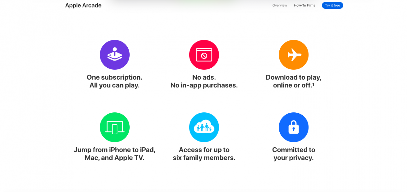 Is iOS 14 the end of IAP, in favour of subscription model and Apple Arcade ?